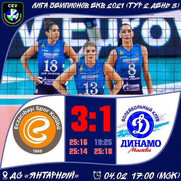 новости волейбольного клуба динамо москва